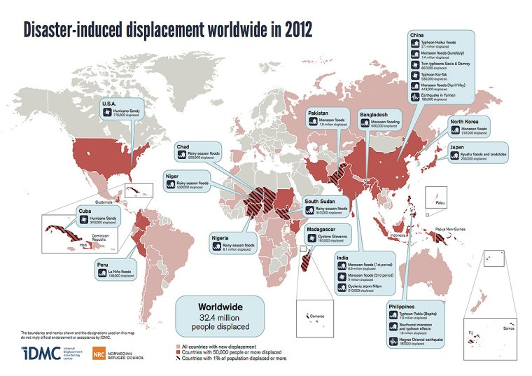 Image source: http://www.internal-displacement.org/blog/2013/displaced-by-disasters-32-4-million-people-uprooted-in-both-rich-and-poor-countries